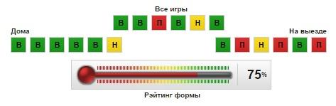 [b]��������, ����� A  �������� ���������� (17/07 23:00) �������[/b]  �������� �������